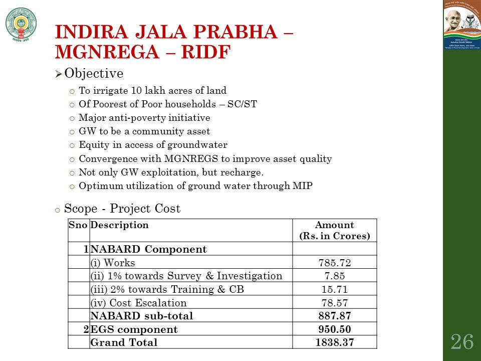 INDIRA JALA PRABHA – MGNREGA – RIDF