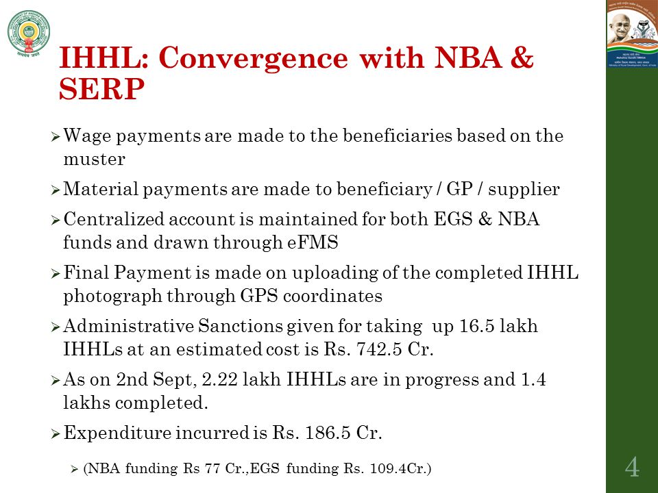 IHHL: Convergence with NBA & SERP
