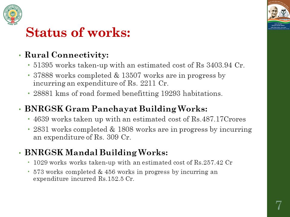 Status of works: Rural Connectivity: