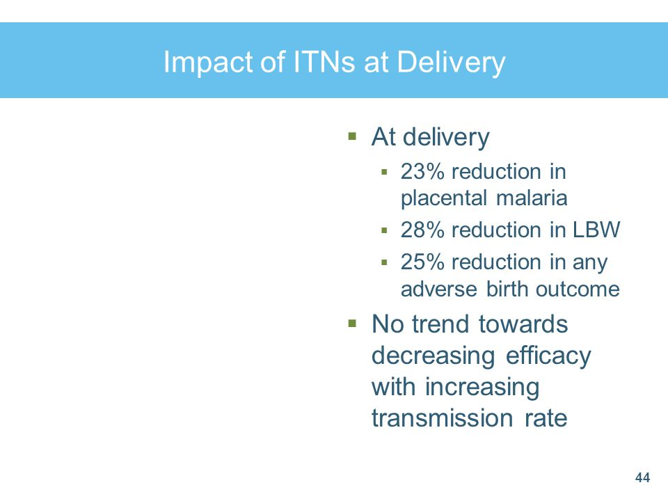 Impact of ITNs at Delivery