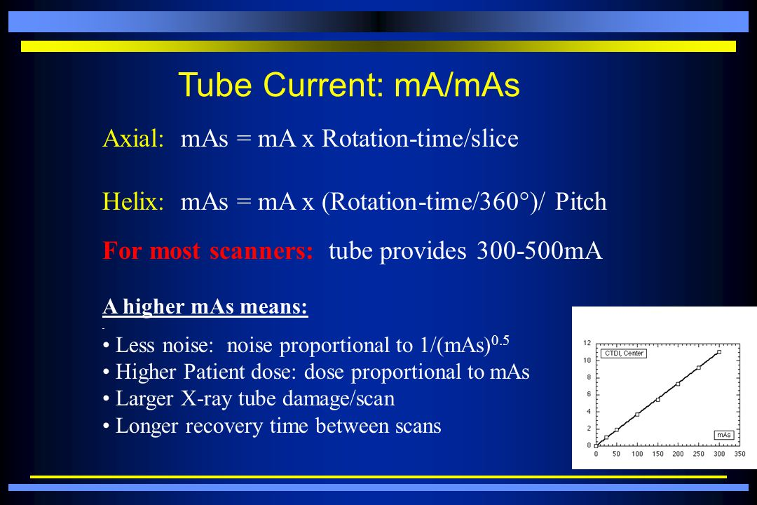 Tube Current: mA/mAs Axial: mAs = mA x Rotation-time/slice