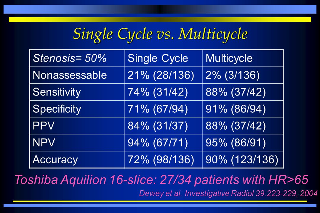 Single Cycle vs. Multicycle