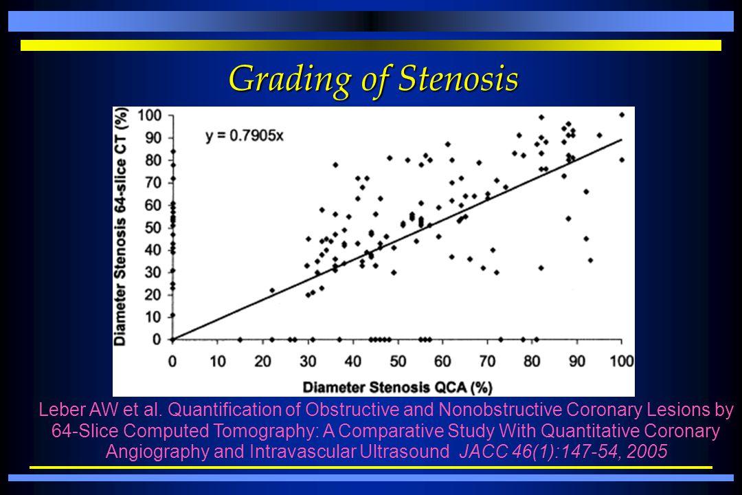 Grading of Stenosis