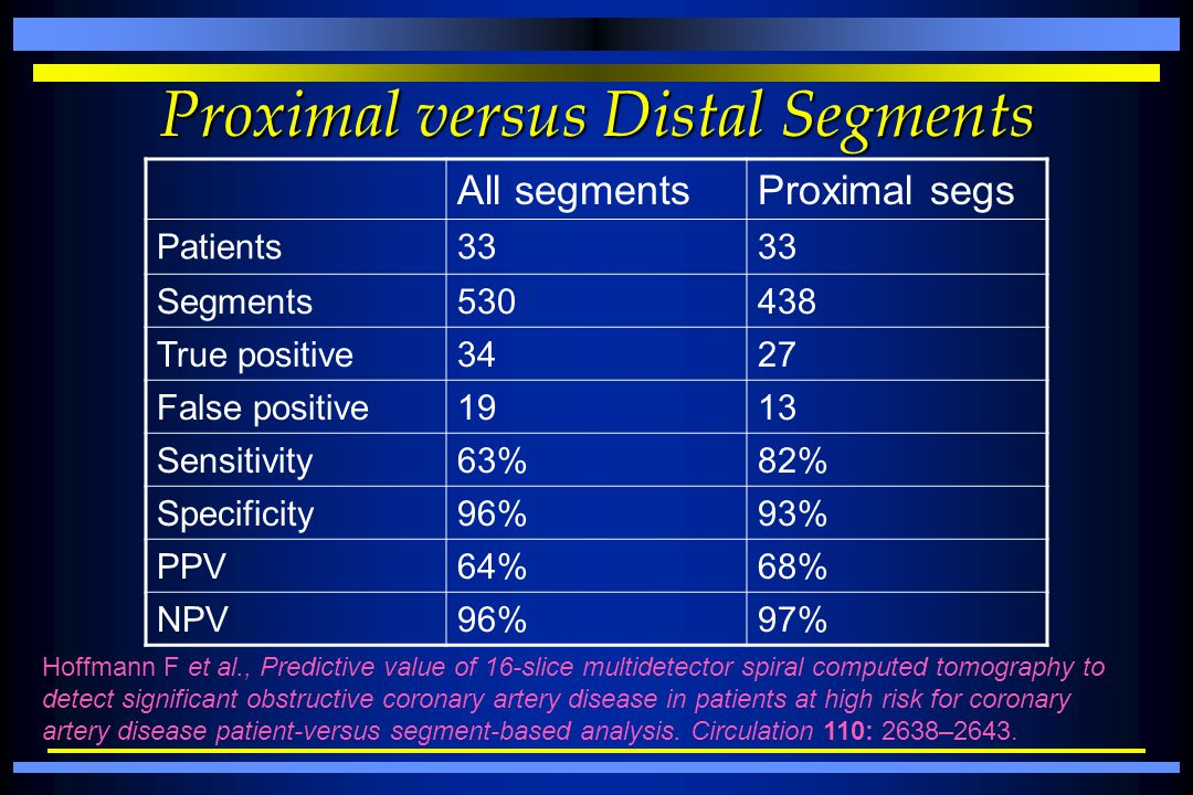 Proximal versus Distal Segments