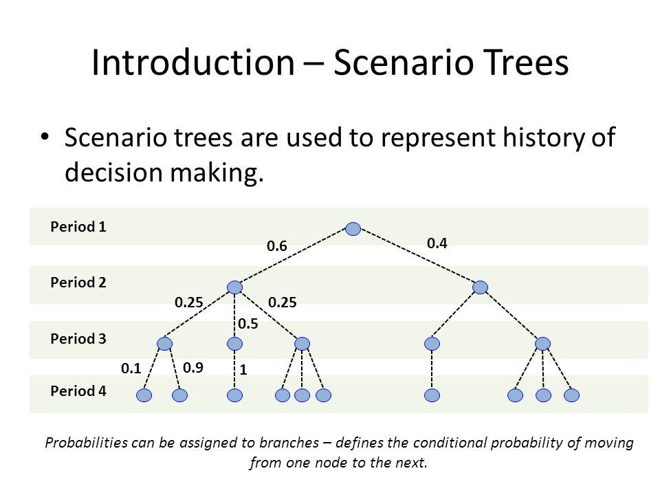 Introduction – Scenario Trees