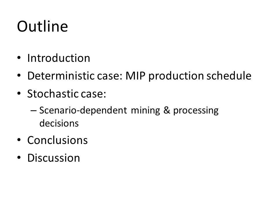 Outline Introduction Deterministic case: MIP production schedule