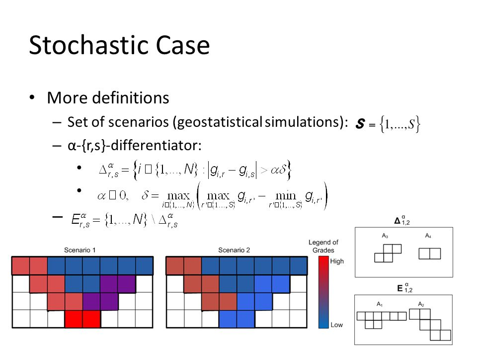 Stochastic Case More definitions