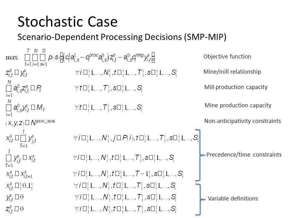 Stochastic Case Scenario-Dependent Processing Decisions (SMP-MIP)