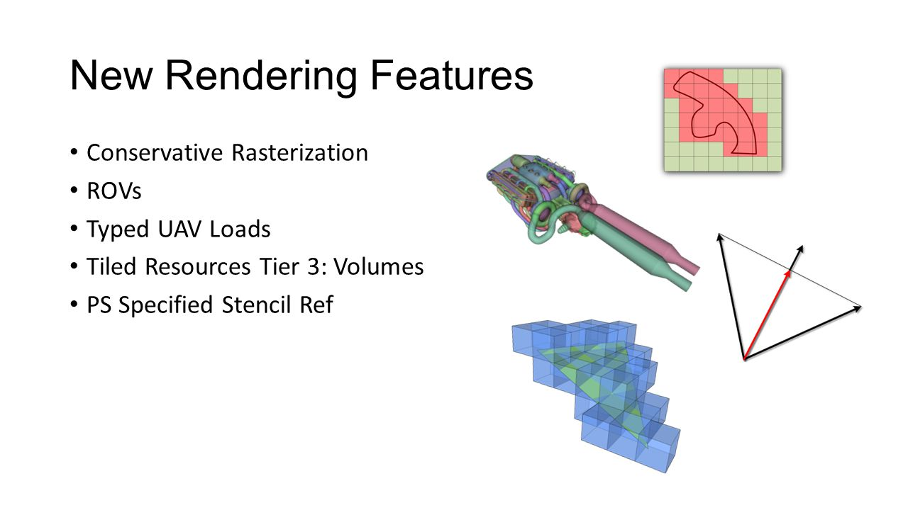 New Rendering Features