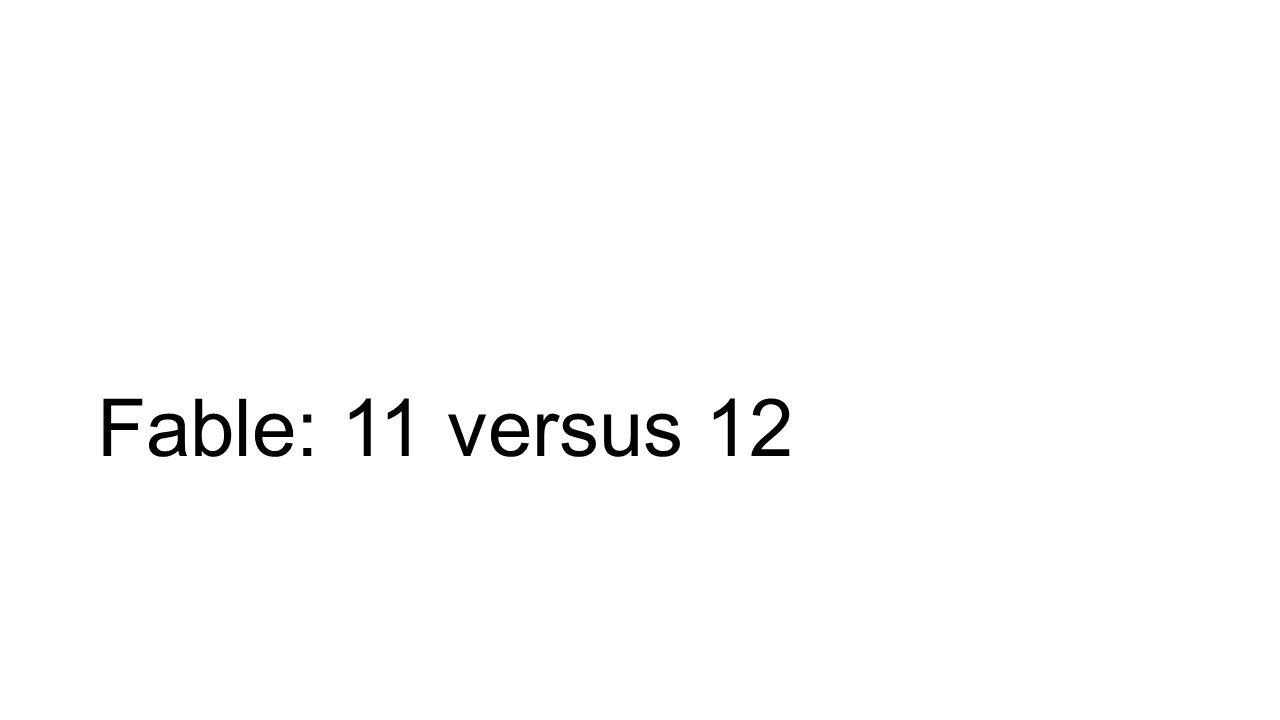 Fable: 11 versus 12
