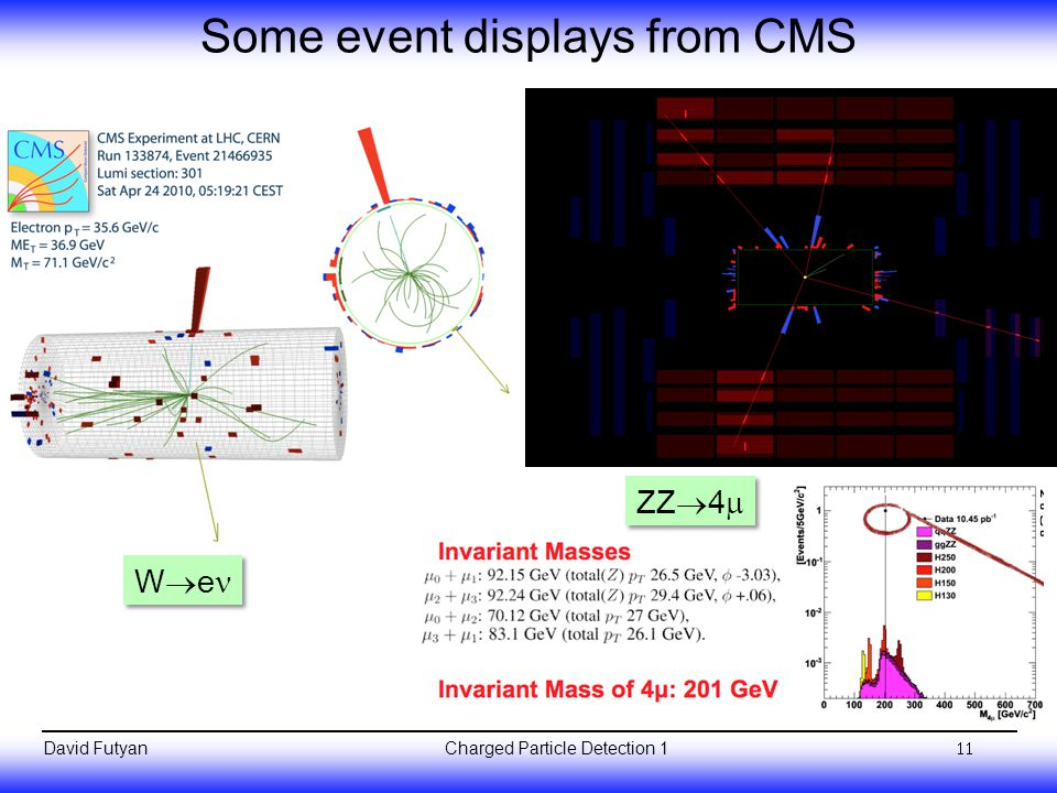 Some event displays from CMS