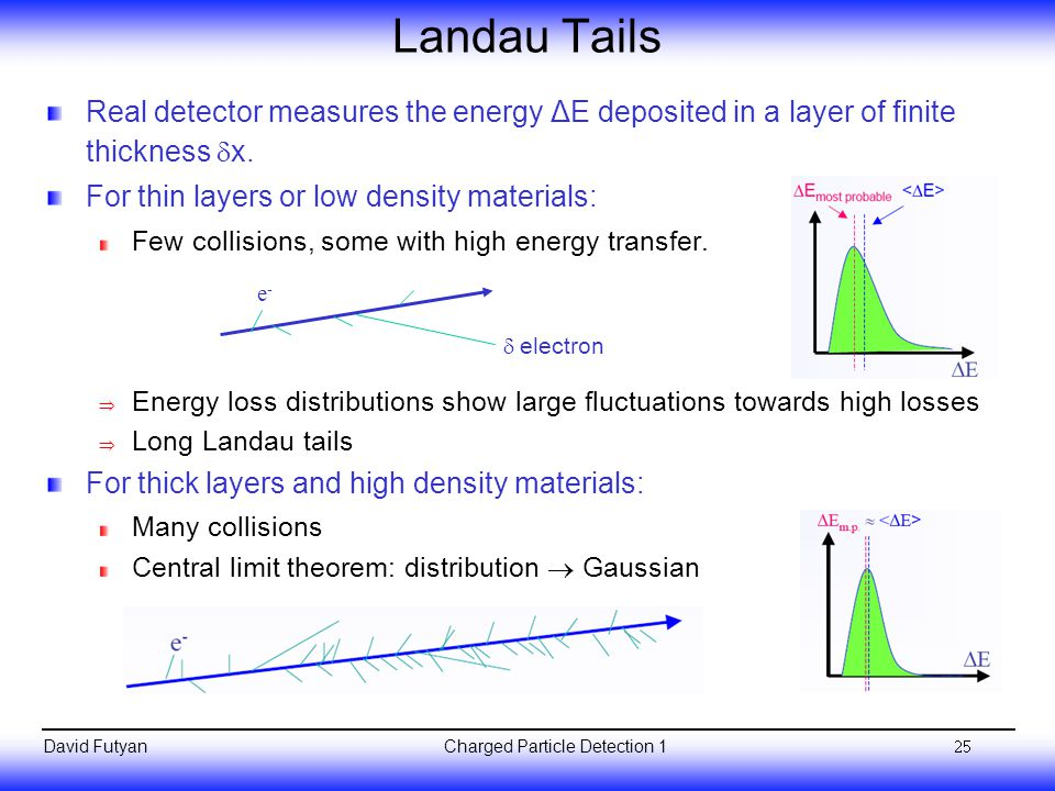 Landau Tails Real detector measures the energy ΔE deposited in a layer of finite thickness x. For thin layers or low density materials: