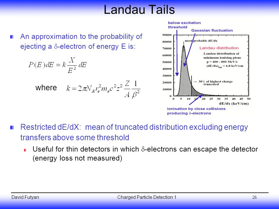 Landau Tails An approximation to the probability of ejecting a d-electron of energy E is: where.