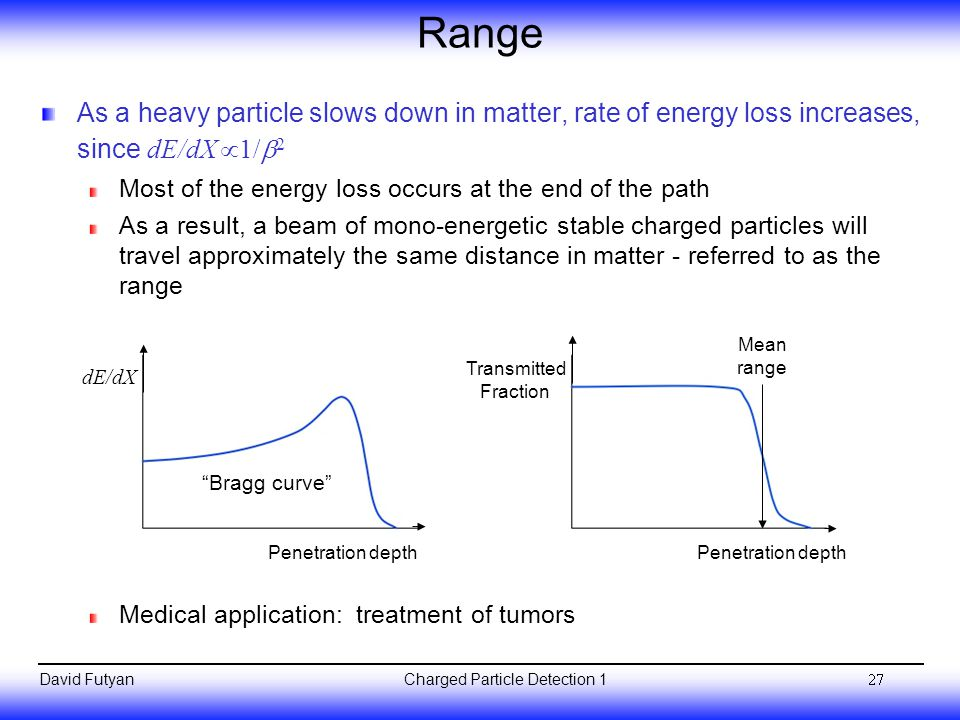 Range As a heavy particle slows down in matter, rate of energy loss increases, since dE/dX 1/2.