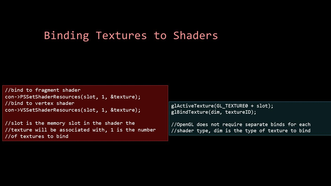Binding Textures to Shaders