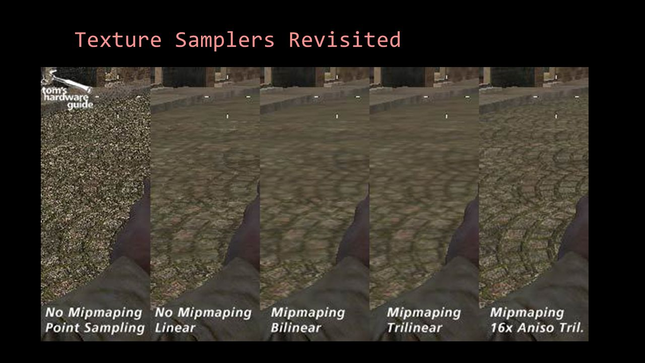 Texture Samplers Revisited