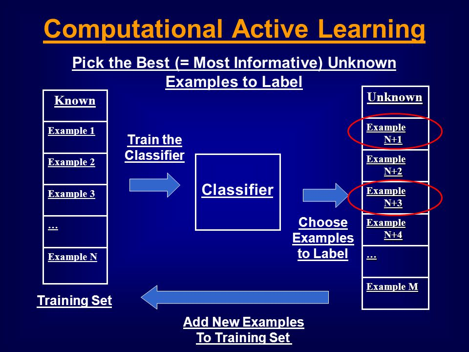 Computational Active Learning