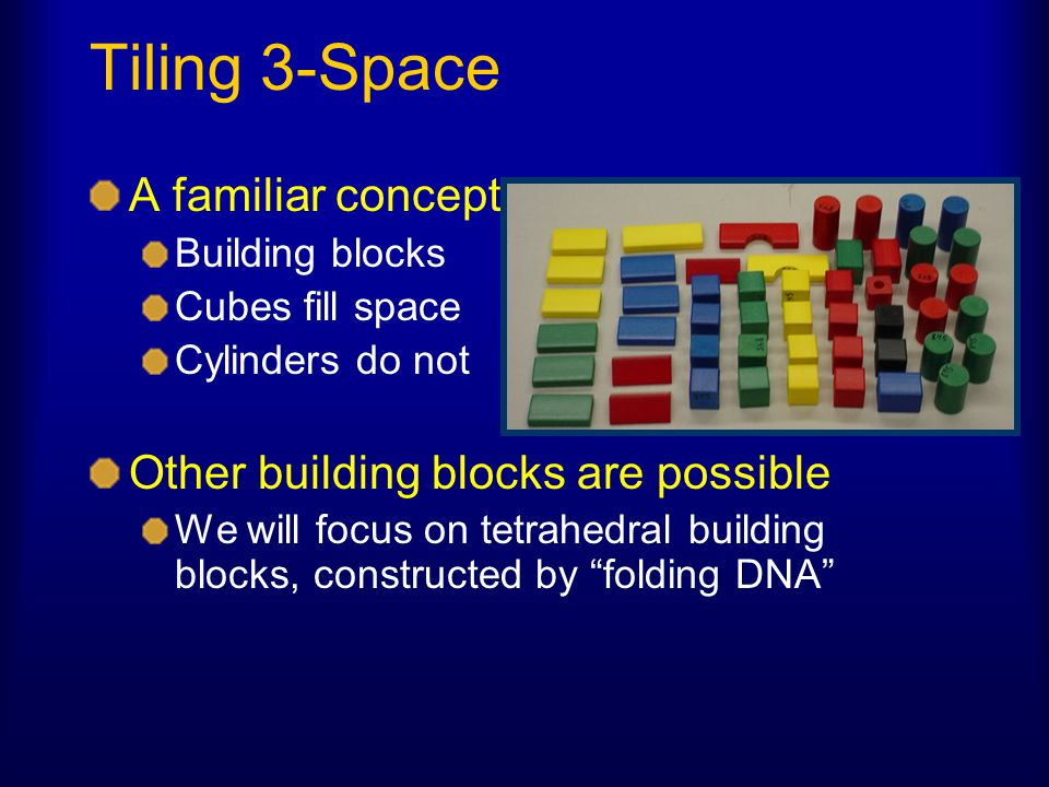Tiling 3-Space A familiar concept Other building blocks are possible