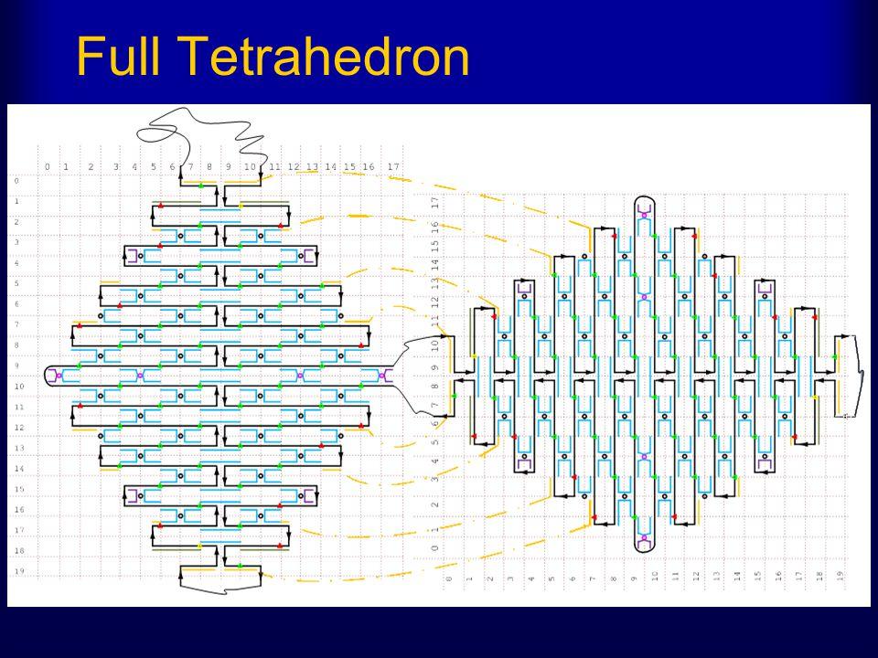 Full Tetrahedron