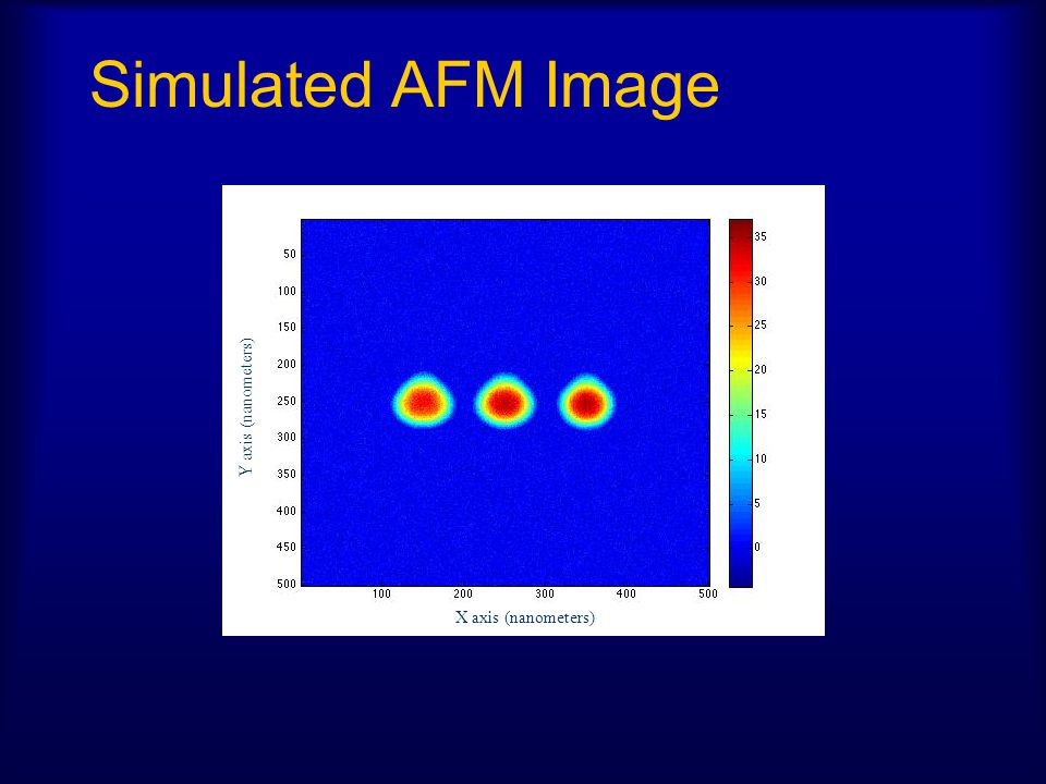 Simulated AFM Image Y axis (nanometers) X axis (nanometers)