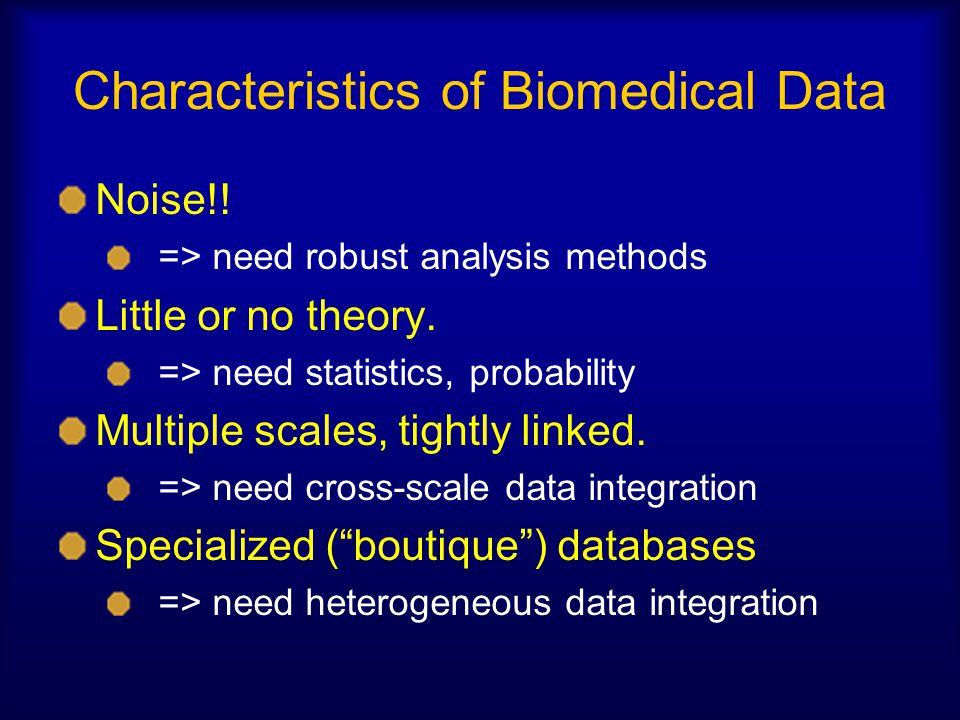 Characteristics of Biomedical Data