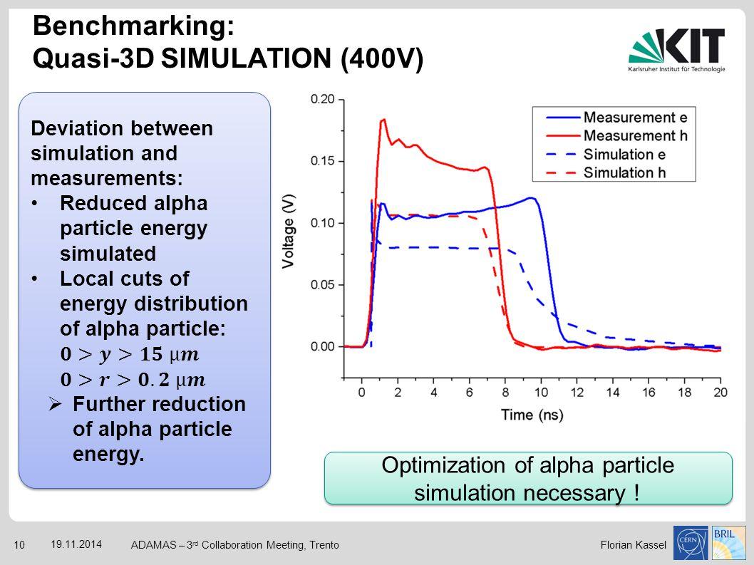 Benchmarking: Quasi-3D SIMULATION (400V)