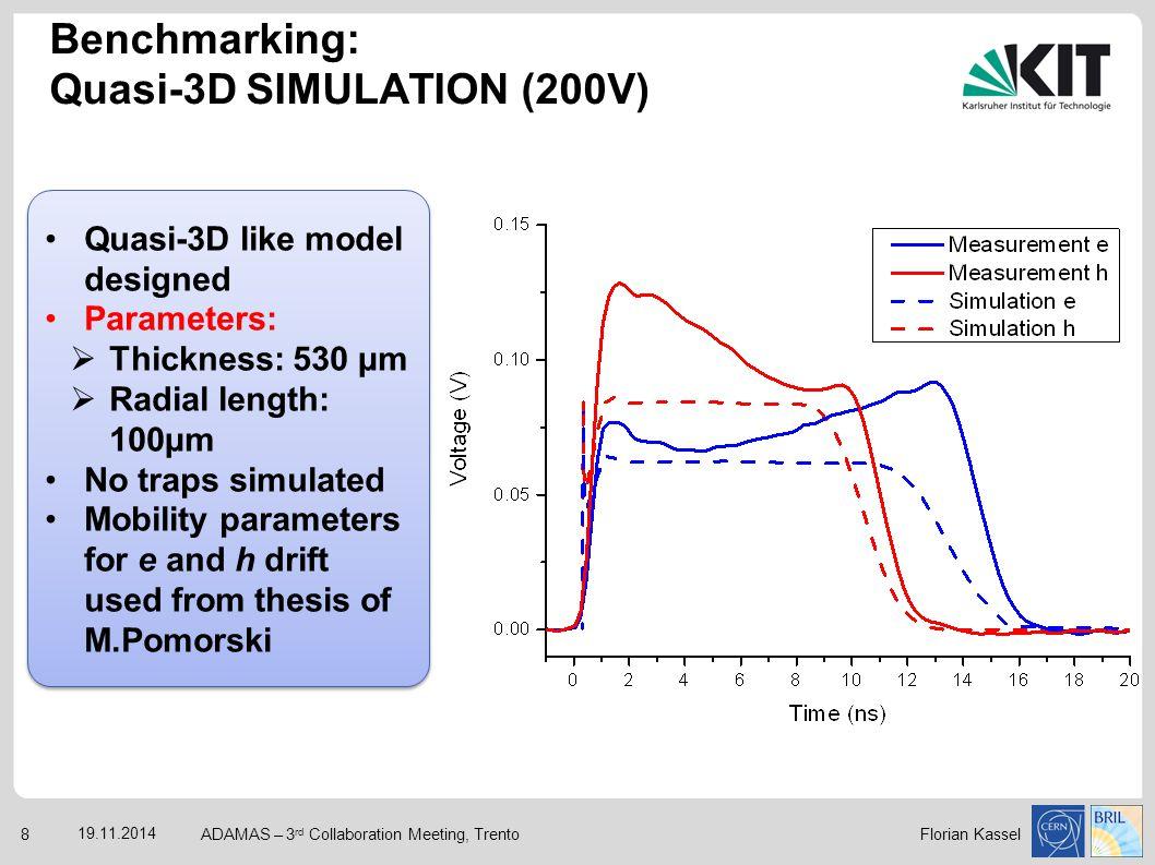 Benchmarking: Quasi-3D SIMULATION (200V)