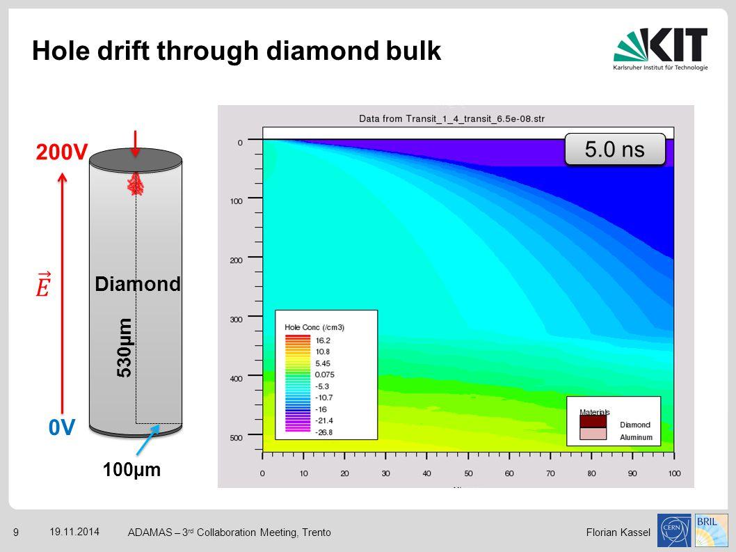 Hole drift through diamond bulk