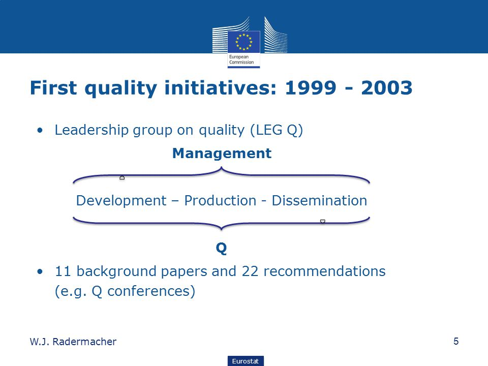 First quality initiatives: 1999 - 2003