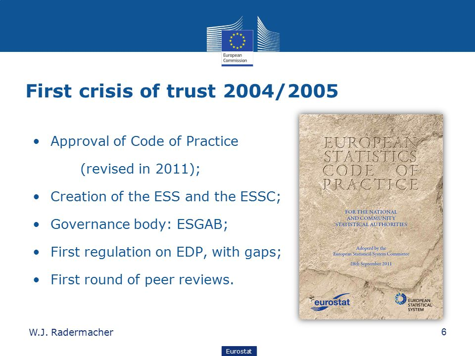 First crisis of trust 2004/2005 Approval of Code of Practice