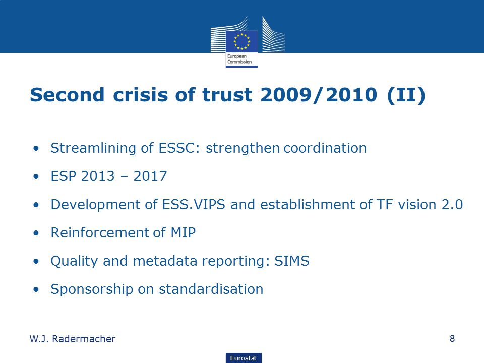 Second crisis of trust 2009/2010 (II)