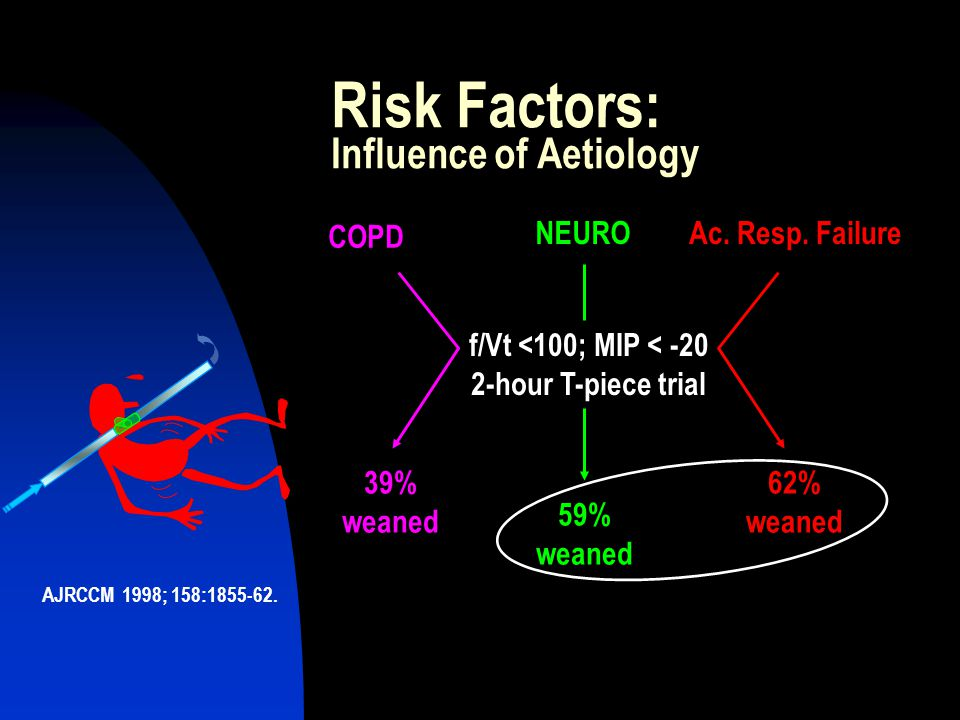 Risk Factors: Influence of Aetiology