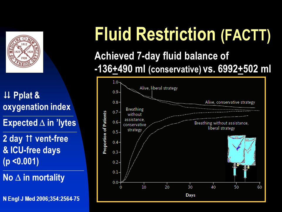 Fluid Restriction (FACTT)