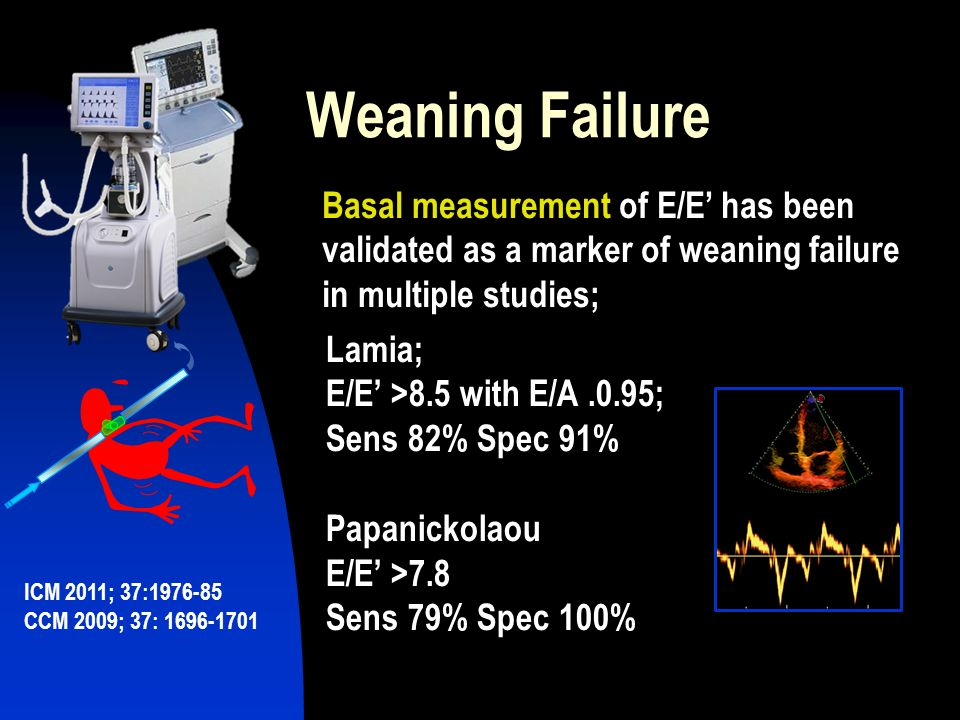 Weaning Failure Basal measurement of E/E' has been validated as a marker of weaning failure in multiple studies;