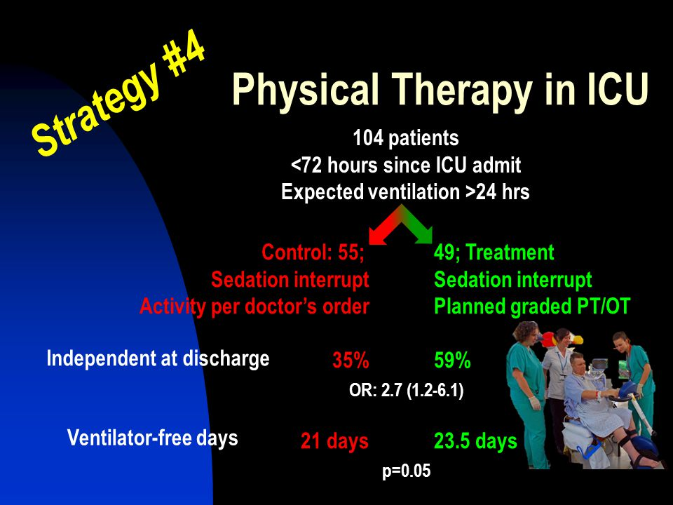 Physical Therapy in ICU