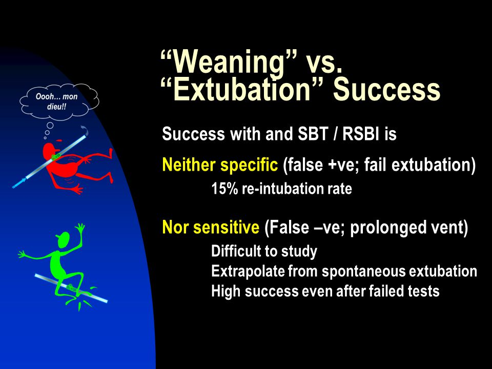 Weaning vs. Extubation Success