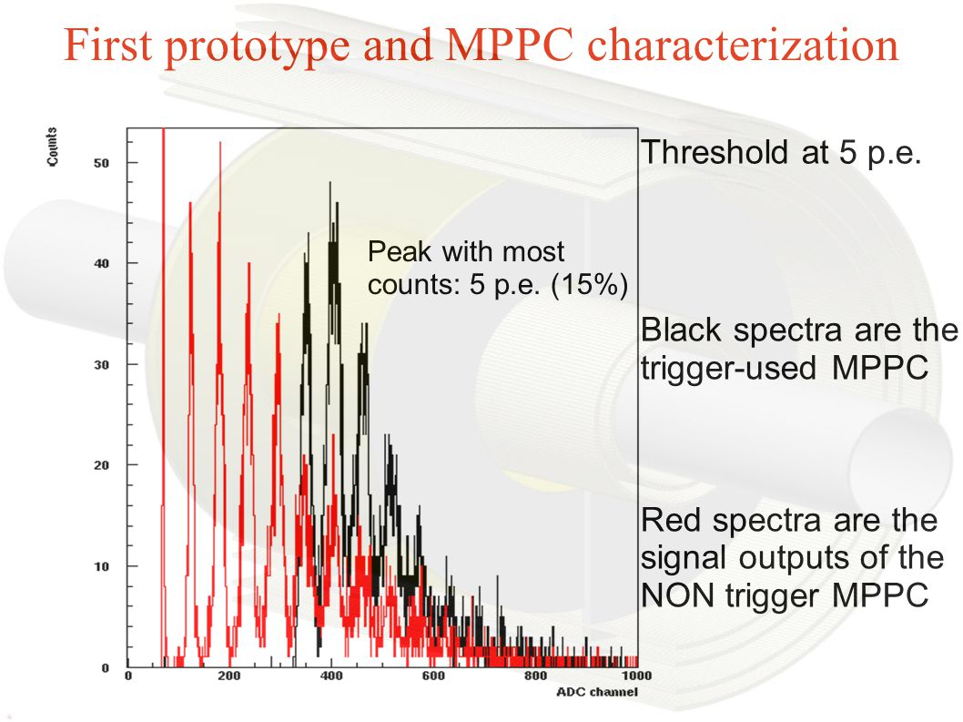 First prototype and MPPC characterization
