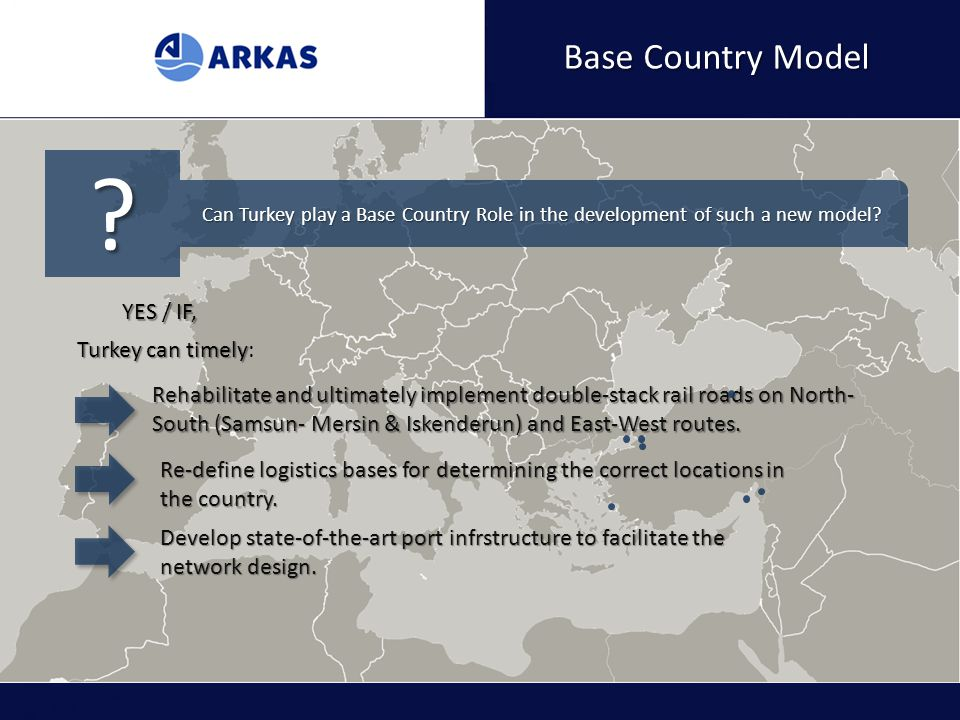 Base Country Model YES / IF, Turkey can timely: