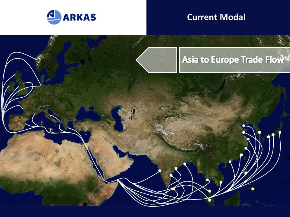 Asia to Europe Trade Flow