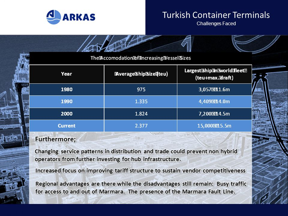 Turkish Container Terminals
