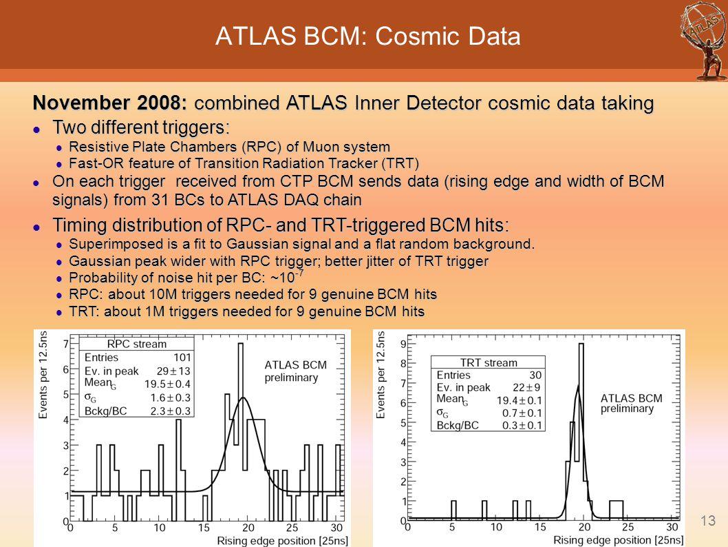ATLAS BCM: Cosmic Data November 2008: combined ATLAS Inner Detector cosmic data taking. Two different triggers: