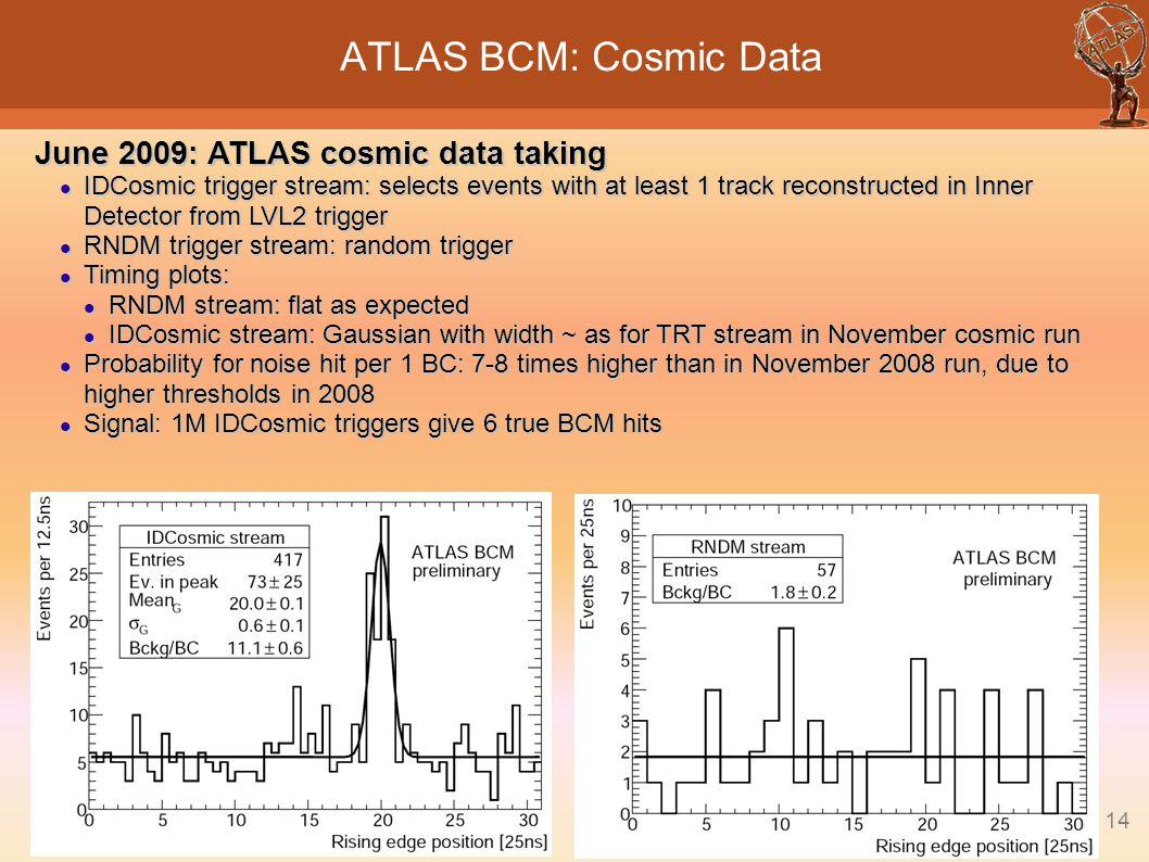 ATLAS BCM: Cosmic Data June 2009: ATLAS cosmic data taking