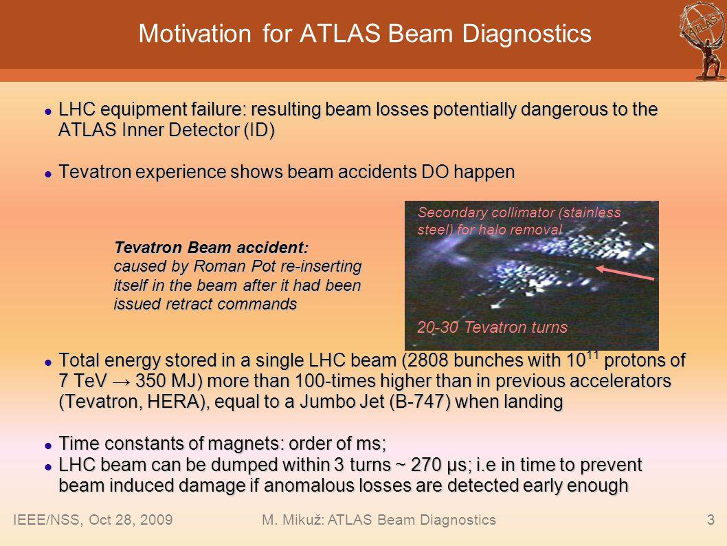 Motivation for ATLAS Beam Diagnostics