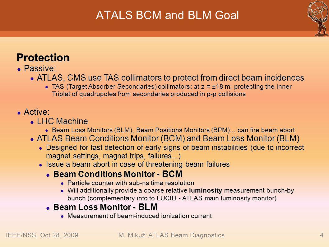 M. Mikuž: ATLAS Beam Diagnostics