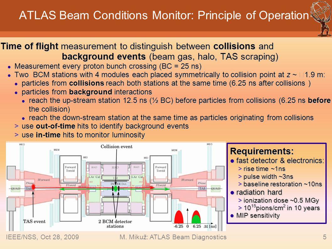 ATLAS Beam Conditions Monitor: Principle of Operation