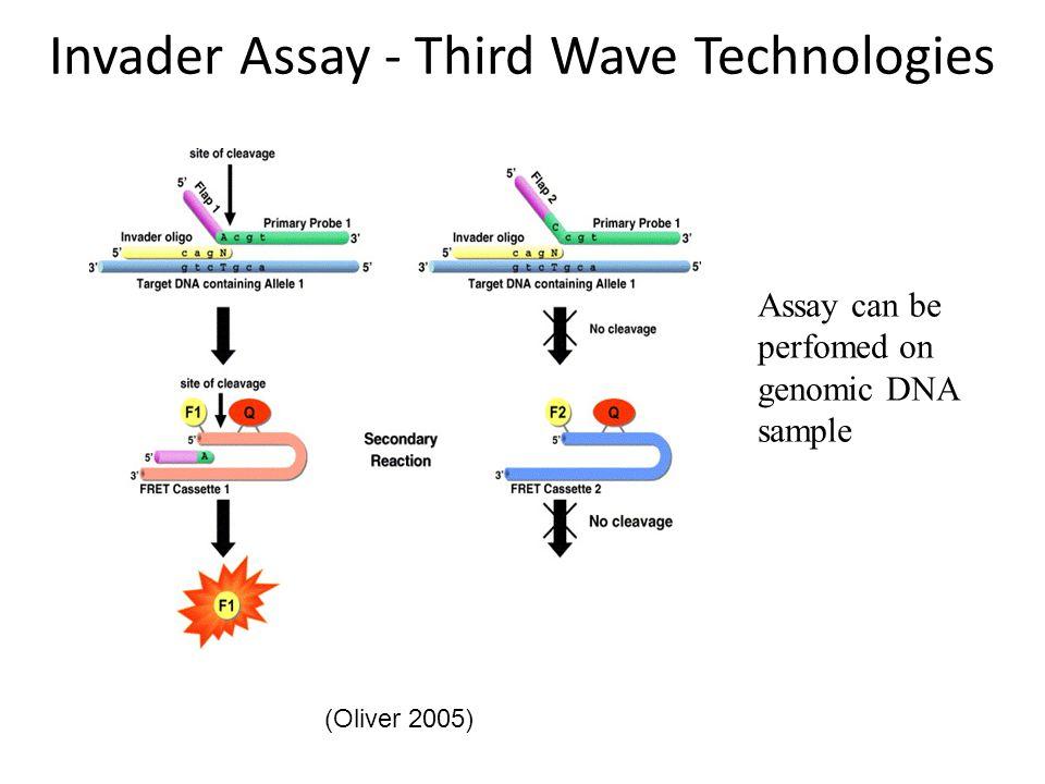 Invader Assay - Third Wave Technologies