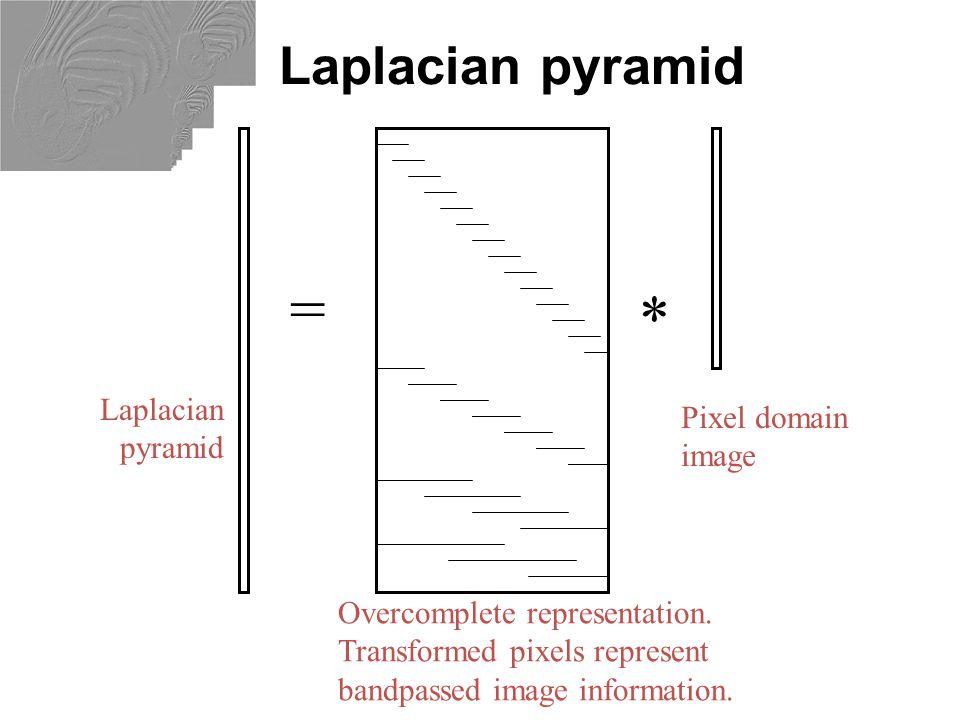 = * Laplacian pyramid Laplacian pyramid Pixel domain image