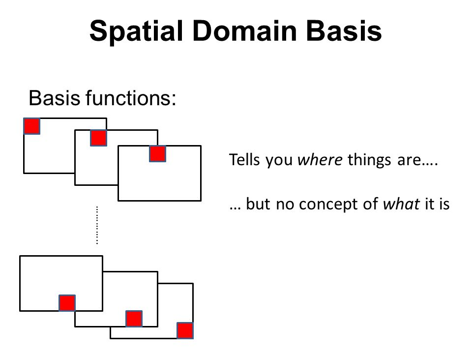 Spatial Domain Basis Basis functions: Tells you where things are….