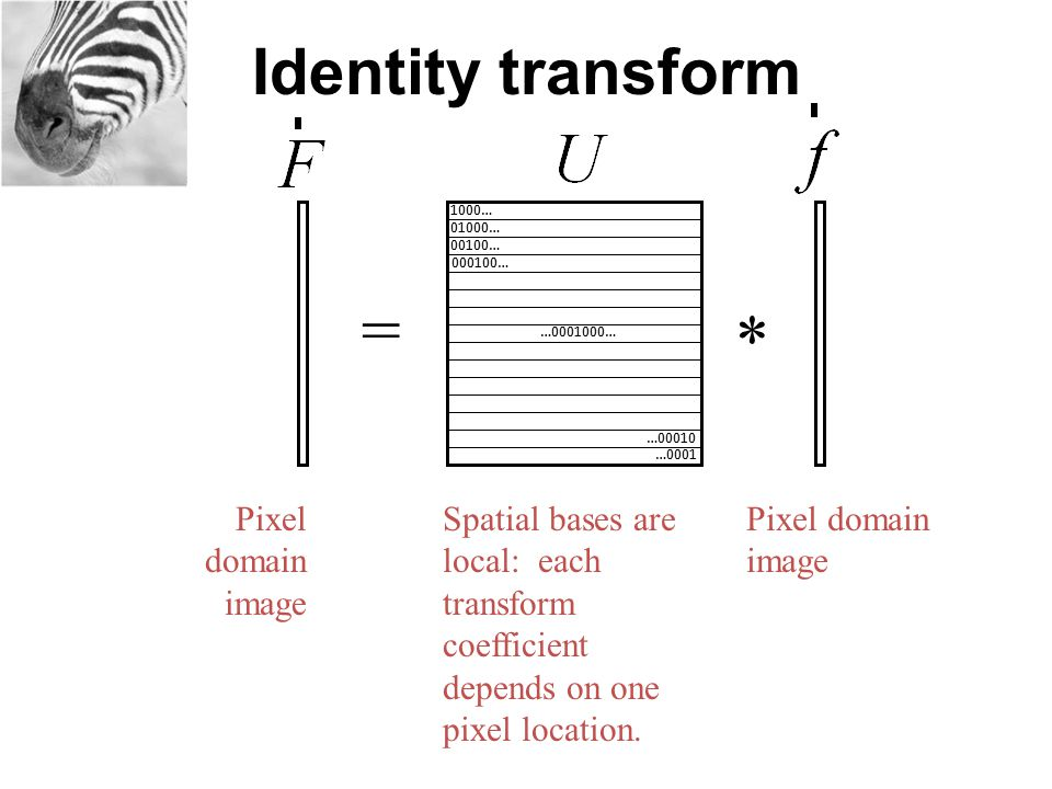 = * Identity transform Pixel domain image