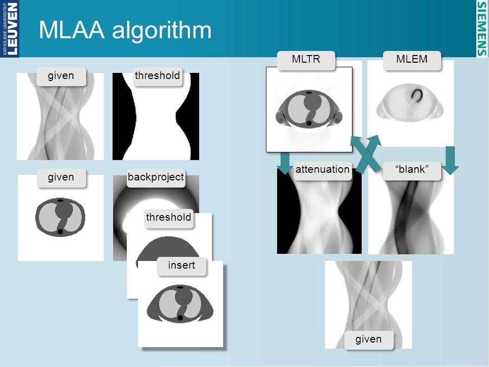 MLAA algorithm MLTR MLEM given threshold attenuation blank given
